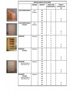 Bookcase Features